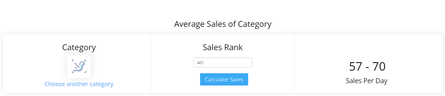 SellerApp Amazon Sales Estimator estimation result