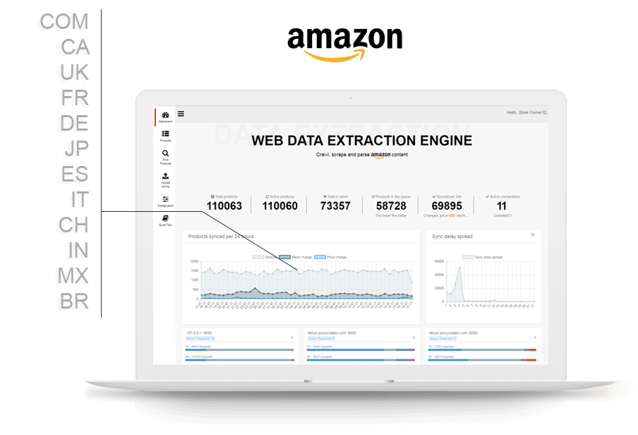 Amazon Data Extraction Tool