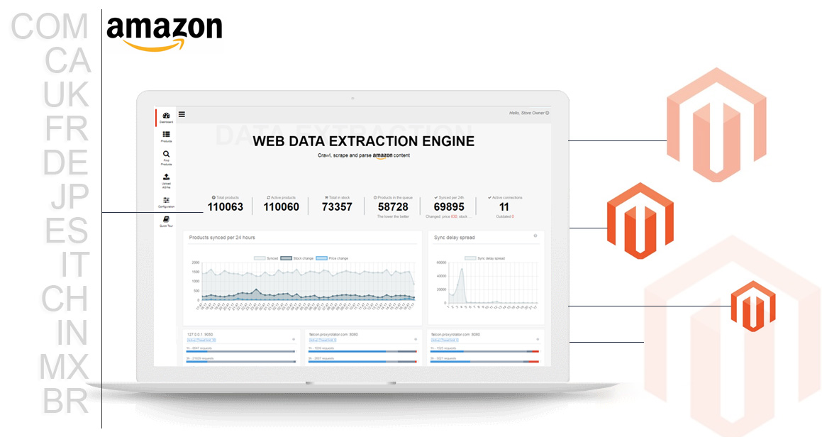 Connect new Magento store to Amazon Scraper Engine