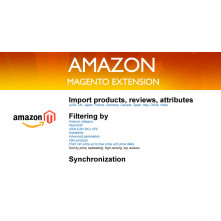 Amazon Products Manager - Development License Addon Payment